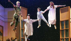 Why are Theatre Plays Important in Rearing Children